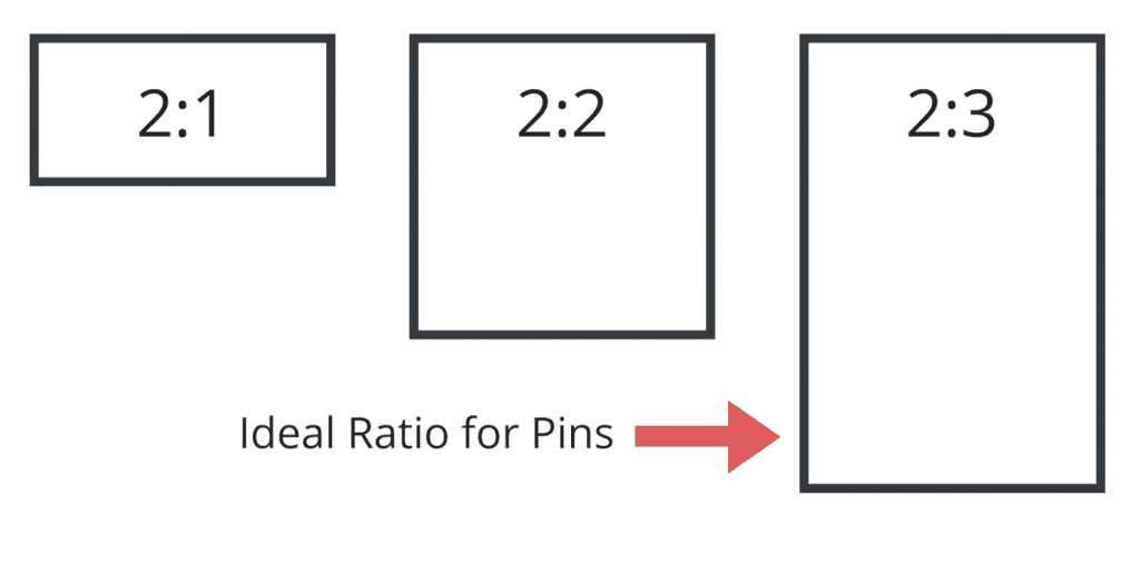Pinterest Pin Size